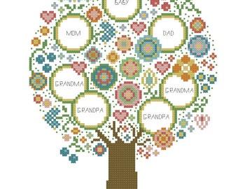 Cross stitch pattern, family tree chart, genealogy chart, flowers circle, vintage needlepoint