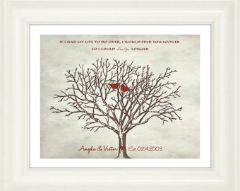 If I had my life to do over I would find you sooner so I could love you longer-Custom Wedding Print- PRINT -Anniversary or engagement Print
