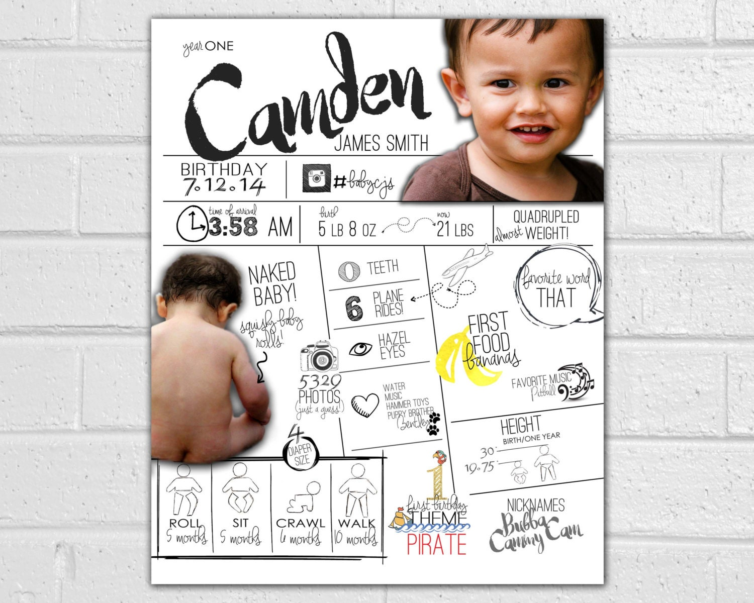 first birthday infographic poster printable jpeg all about. Black Bedroom Furniture Sets. Home Design Ideas