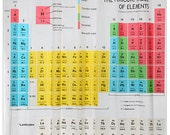 Periodic Table of Elements Shower Curtain - Big Bang Theory