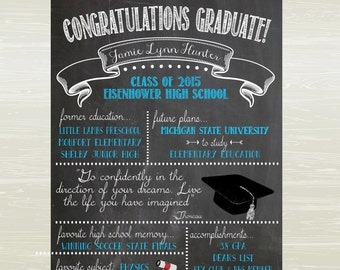 High School Graduation Poster