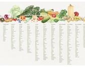 Seasonal produce chart, Bay Area / West Coast growing seasons, 11x17 poster