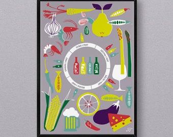 Swedish Taste Circle Kitchen Print