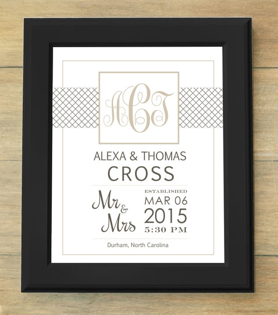Personalized Wedding Wall Print