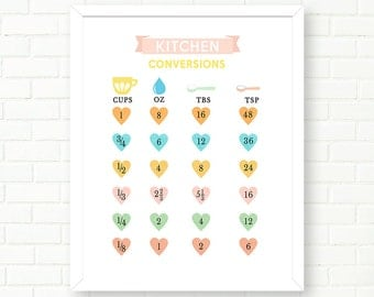 Kitchen Conversions Chart, INSTANT DOWNLOAD, Kitchen Wall Art, Retro, Kitchen Art Print, Printable Kitchen Decor,Cathrineholm,Measurments