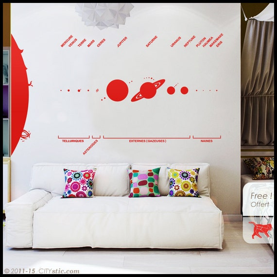 sticker systeme solaire le syst me solaire en sch ma en. Black Bedroom Furniture Sets. Home Design Ideas
