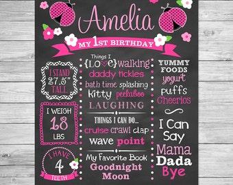 Ladybug First Birthday Chalkboard Printable,  Ladybug Birthday, First Birthday Chalkboard Sign