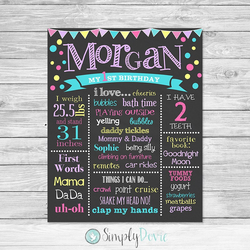 first birthday chalkboard poster of favorite things printable. Black Bedroom Furniture Sets. Home Design Ideas