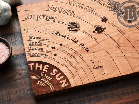 wood cutting diagram items similar to solar system diagram cutting board ... wood awning diagram