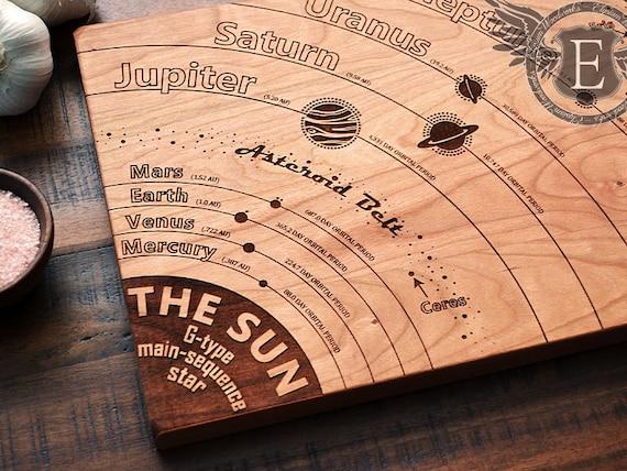 wood awning diagram items similar to solar system diagram cutting board ...