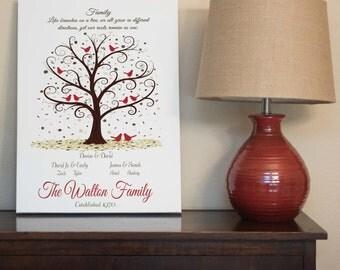 Family Tree, Family Tree Print, Custom Family Tree, Personalized Family Tree - Quote - 16x20