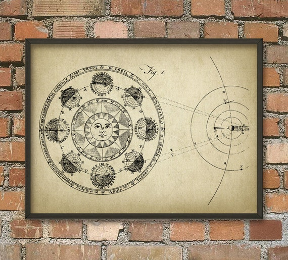 antique astronomy science wall art poster celestial observer