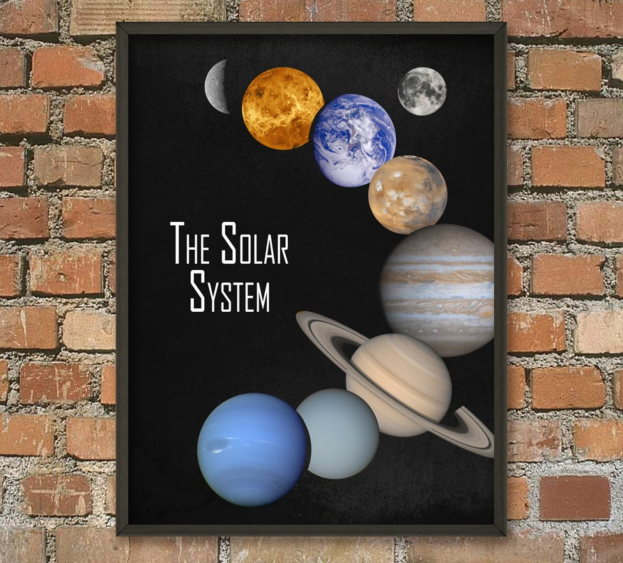 The Solar System Wall Art Poster NASA Image Astronomy