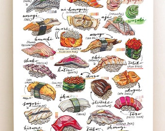 Sushi Print. Illustration. Japan. Food art. Kitchen decor. Nigiri poster.