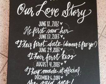 CUSTOM CANVAS love story