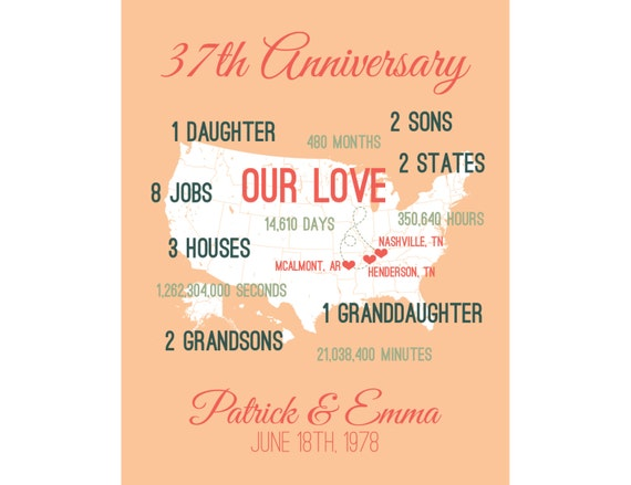 70 Year Wedding Anniversary Gifts: 70th Anniversary Gift For Grandparents 70th Wedding By