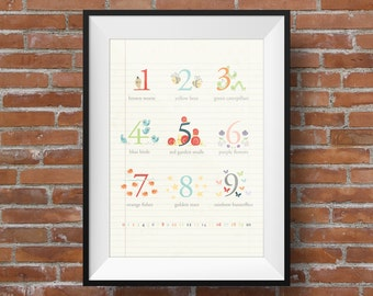 Learn to Count Illustrated Number Print: Nursery Art, Children's Decor, Wall Art