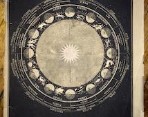 1851 SIGNS of the ZODIAC print antique original celestial astronomy lithograph