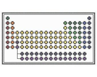 Minimalist ELEMENTAL Periodic Table Cross Stitch Chart
