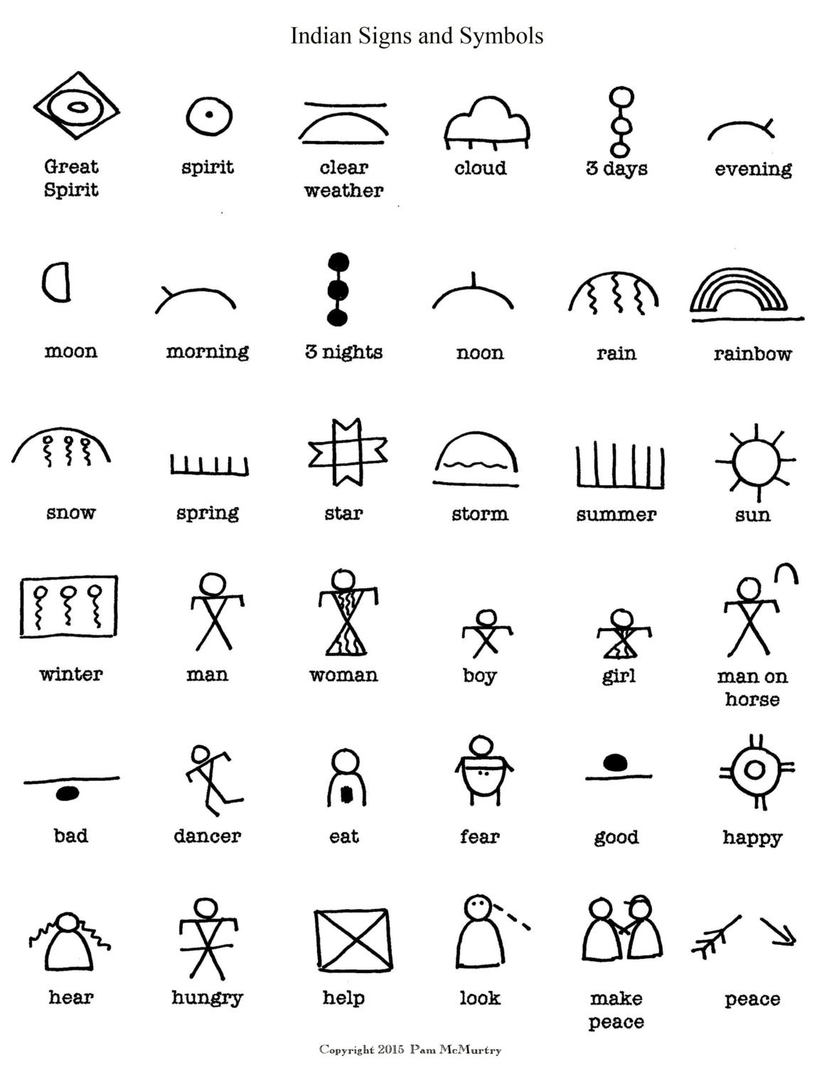 Indian symbols and meanings printables indian symbols and meanings printables photo26 buycottarizona