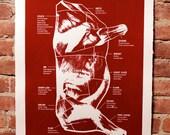 Beef Chart Silkscreen Poster Oxblood