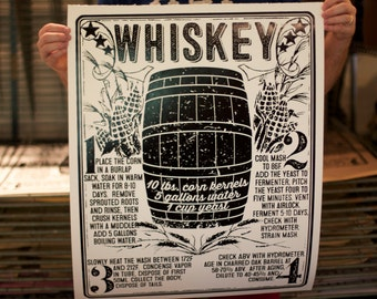 Whiskey Poster - 22x28 paper