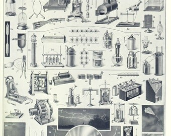 1936 Vintage Electricity poster Electrical science print Antique science poster Physics classroom decor Science decor Science gift