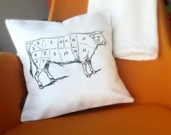 Cow Anatomy Pillow Case
