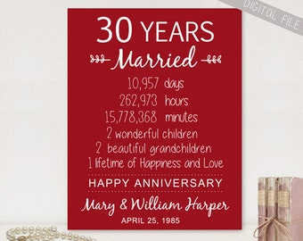 Personalized 30th anniversary gift for parents - Custom 30th anniversary love story poster - days hours minutes sign - DIGITAL FILE