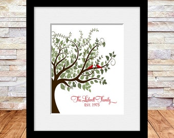 Bridal Shower Gift, Wedding Gift, Housewarming Gift, Established Date Family Tree, Love Bird Family Tree Wall Print, Anniversary Gift
