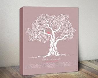 Personalized Baptism Gift Tree Canvas, Godchild Gift, New Baby Gift, Christening Keepsake, Godchild Keepsake, Godchild Print First Communion