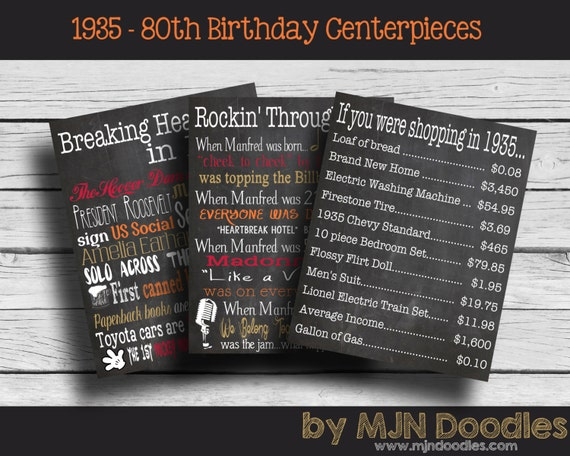 80th birthday decorations centerpieces 1935 by mjndoodles for 80th birthday decoration