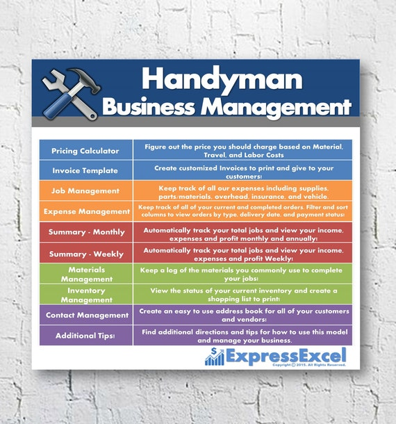 handyman repairman business management software job pricing