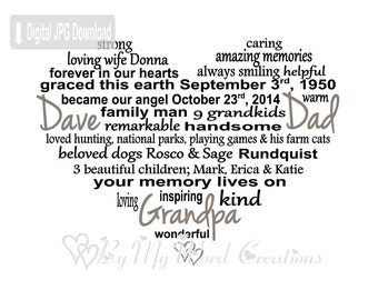 Memorial Heart Art, Bereavement Heart Word Art, Keepsake Art, Personalized Word Art Typography, PRINTABLE DIGITAL FILE