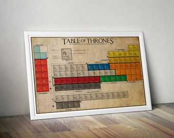 SPOILER FREE - The Table of Thrones, a Game of Thrones Inspired, Periodic Table of Origins // Houses, Alliances, Major and Minor Characters