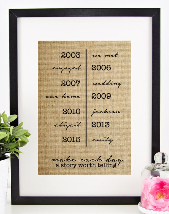 Important Dates Burlap Print