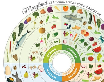 Maryland Local Food Guide