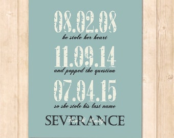 Personalized Wedding Gift Wall Art, Special Dates, Anniversary Gift, Printable Digital File