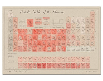 Periodic Table of the Elements in Minium Red art print