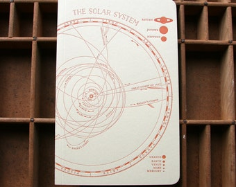 letterpress notebook Solar System recycled