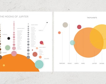 Moons of Jupiter + Planets Science Art Print Set