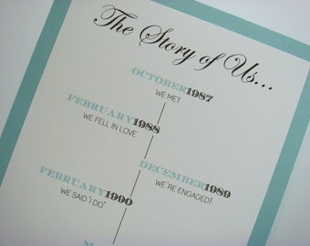 The Story of Us Wedding Sign Perfect For Your Wedding Anniversary Party , Vow Renewal Service, Bridal Shower, Wedding Reception Decor