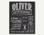All About Me Birthday Chalkboard Sign - Digital File - Personalized