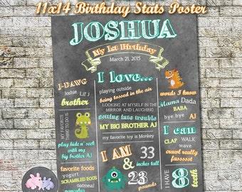 Little Monster Birthday Stats Poster, Custom and printable design, 11x14