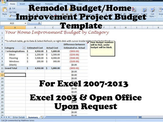Remodel Budget Improvement Project Budget Template For Home
