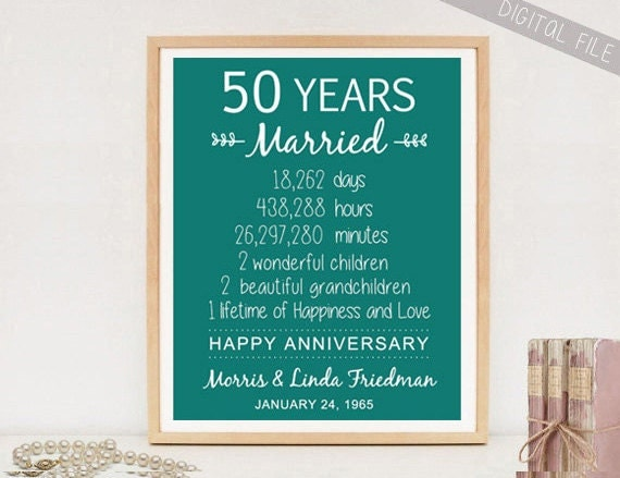 50th anniversary gift 50 years wedding by lillylamanch on etsy for Gifts for 50 year wedding anniversary