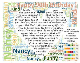 90th Birthday Gift 90th Poem Word Art 90 Birthday Gifts 8 X 10 Print