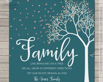 Family roots personalized canvas print custom wall art on wood frame -  great housewarming, wedding, new baby or Christmas holiday gift