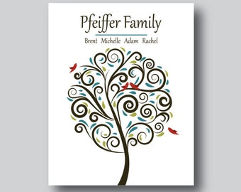 Modern Family Tree Print, Personalized Family Tree Art Print, Family Tree Personalized Art, Last Name Picture, Last Name Wall Art