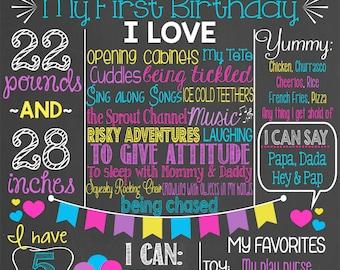 Cupcake First Birthday Personalized Chalkboard Printalbe / Girl First Birthday/ Cupcake Birthday